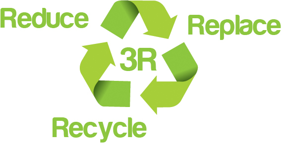 reduce replace recycle